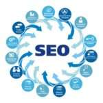 Chrome DevTools para SEO: 10 maneras de utilizar estas características del navegador para sus auditorías de SEO